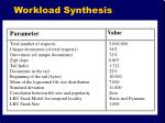 workload synthesis