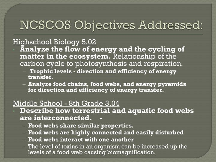 Ncscos objectives addressed