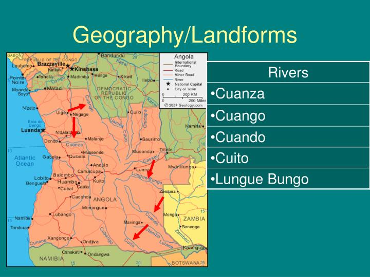Geography landforms