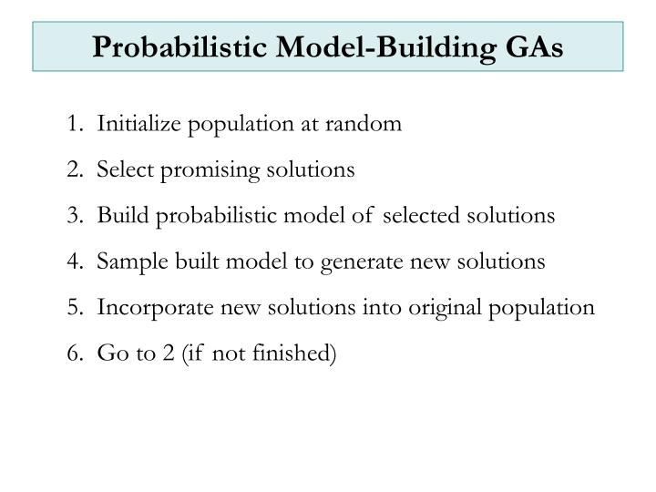 Probabilistic Model-Building GAs