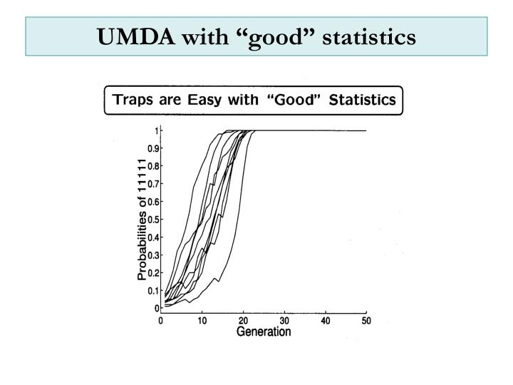 "UMDA with ""good"" statistics"