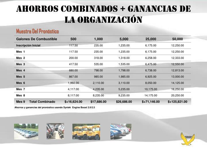 Ahorros Combinados + Ganancias De La Organización