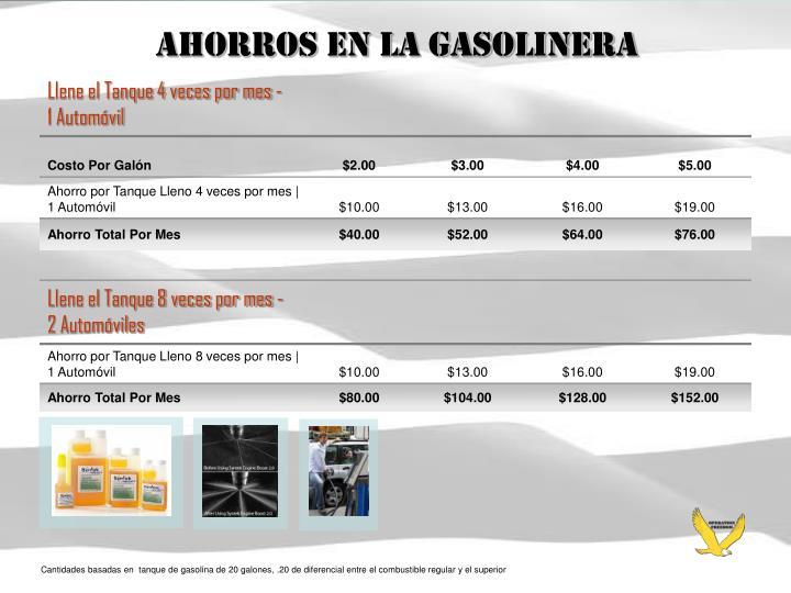Ahorros En La Gasolinera