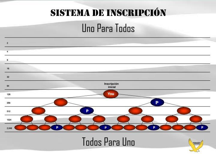 Sistema de Inscripción
