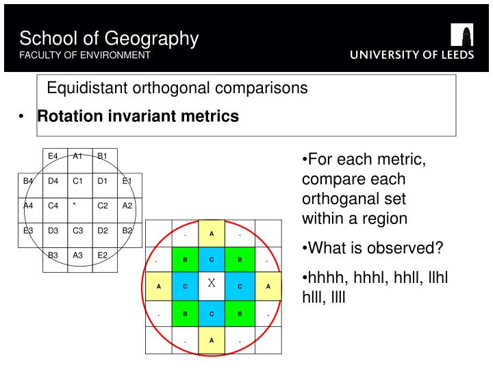 Equidistant orthogonal comparisons