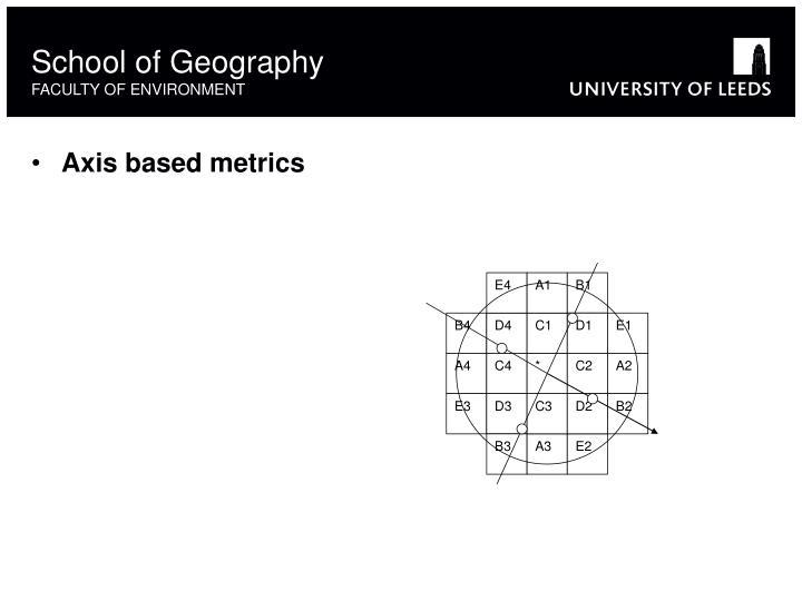 Axis based metrics