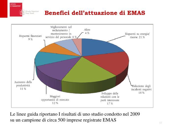 Benefici dell'attuazione di EMAS