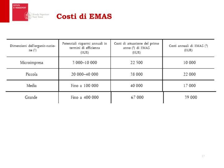 Costi di EMAS