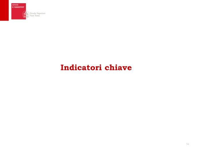 Indicatori chiave