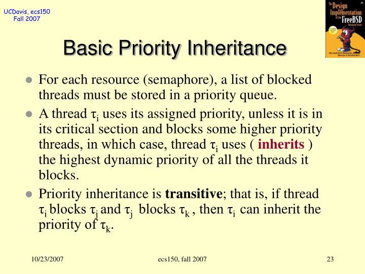Basic Priority Inheritance