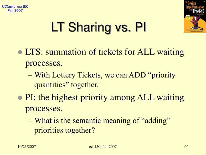 LT Sharing vs. PI