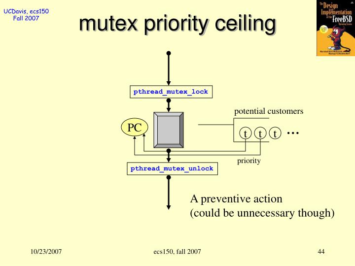 pthread_mutex_lock