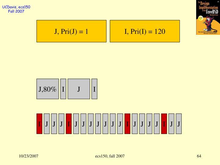J, Pri(J) = 1