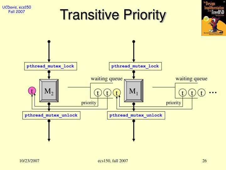 Transitive Priority