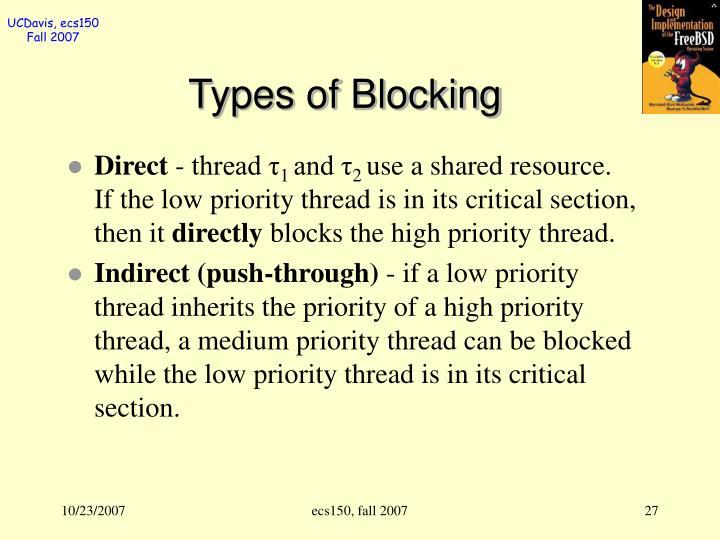 Types of Blocking