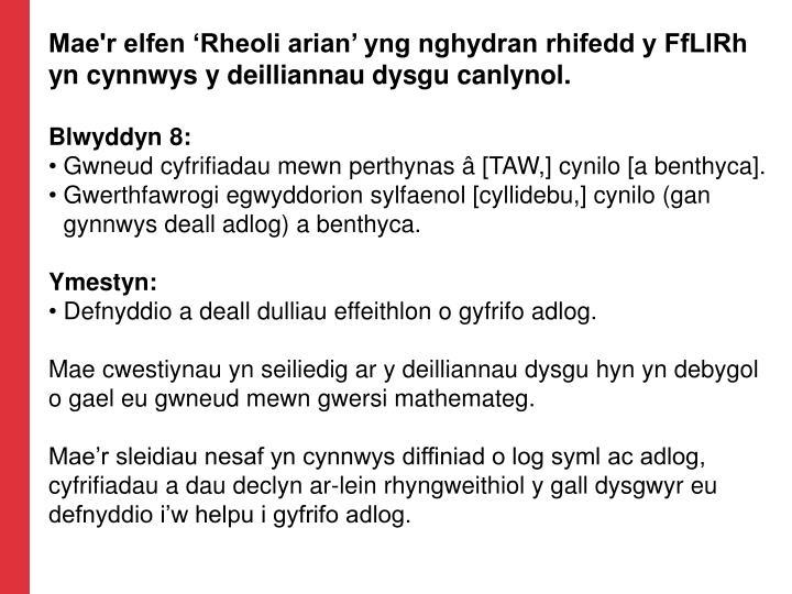 Mae'r elfen 'Rheoli arian' yng nghydran rhifedd y FfLlRh yn cynnwys y deilliannau dysgu canlynol.