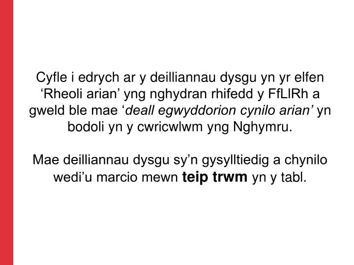 Cyfle i edrych ar y deilliannau dysgu yn yr elfen 'Rheoli arian' yng nghydran rhifedd y FfLlRh a gweld ble mae '