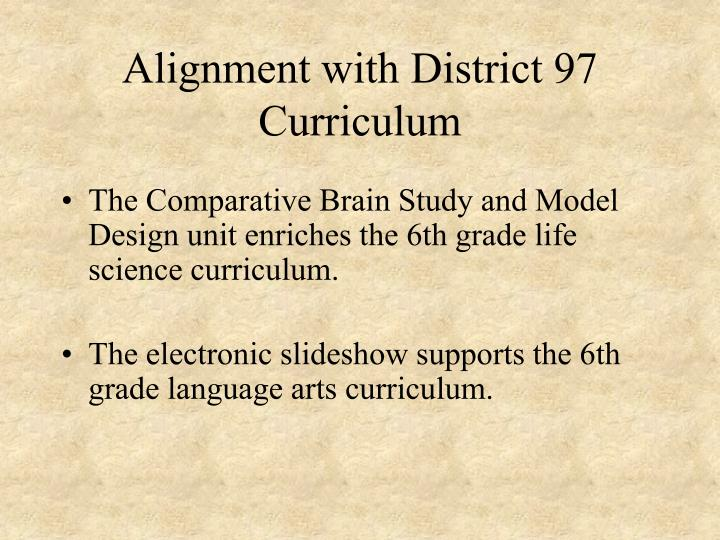 Alignment with District 97 Curriculum