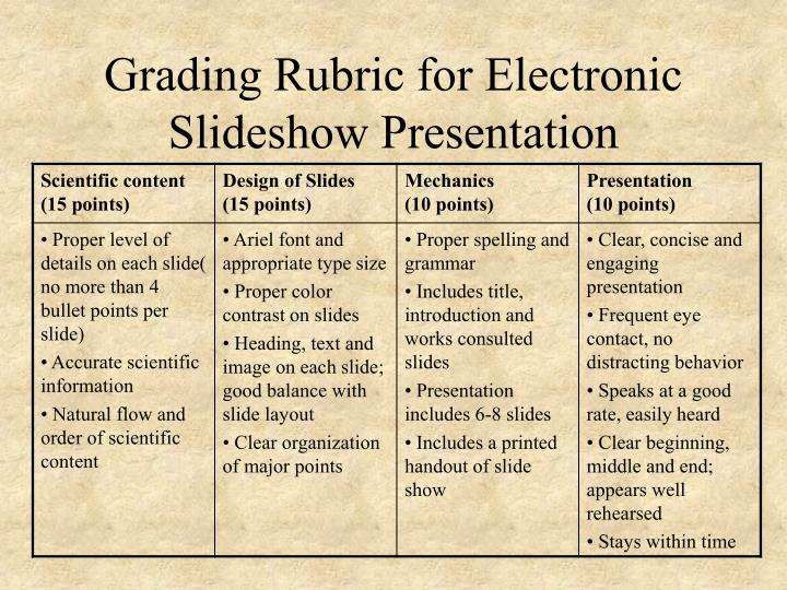 Grading Rubric for Electronic Slideshow Presentation
