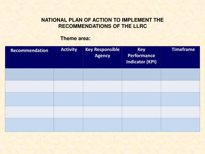 NATIONAL PLAN OF ACTION TO IMPLEMENT THE RECOMMENDATIONS OF THE LLRC