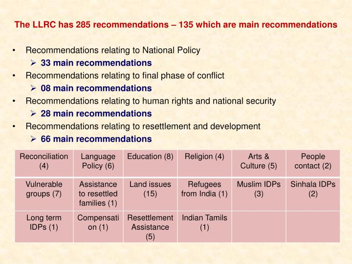 The LLRC has 285 recommendations – 135 which are main recommendations