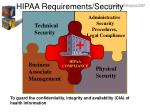 hipaa requirements security
