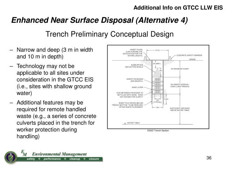 Additional Info on GTCC LLW EIS
