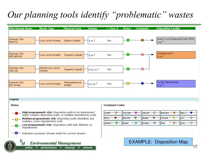 "Our planning tools identify ""problematic"" wastes"