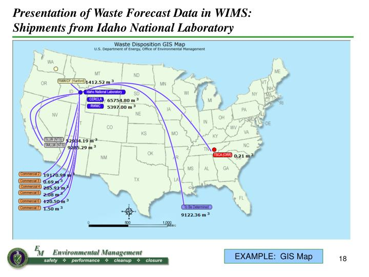 Presentation of Waste Forecast Data in WIMS: