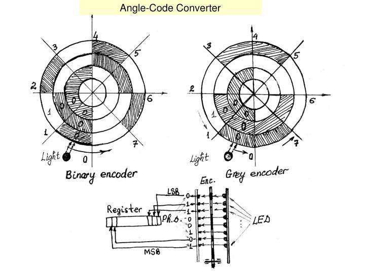Angle-Code Converter
