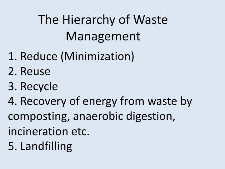 The Hierarchy of Waste Management