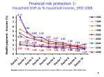 financial risk protection 1 household oop as household income 1992 2008