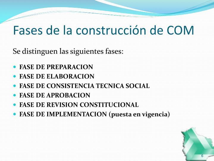 Fases de la construcción de COM