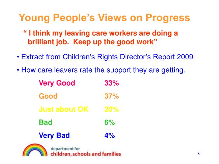 Young People's Views on Progress