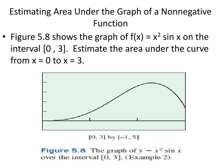 Estimating Area Under the Graph of a Nonnegative Function