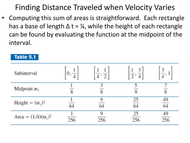 Finding Distance Traveled when Velocity Varies