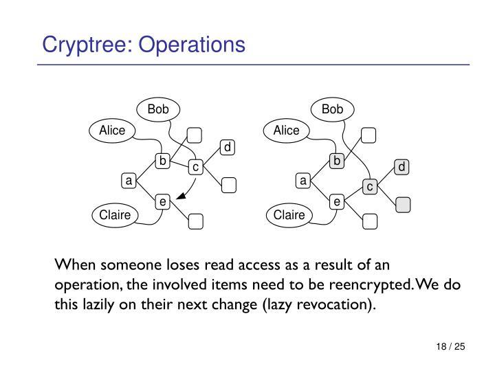 Cryptree: Operations