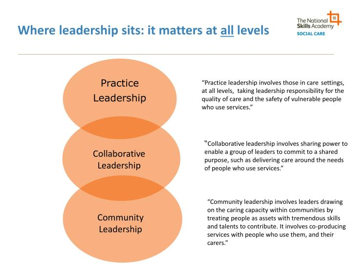 Where leadership sits: it matters at