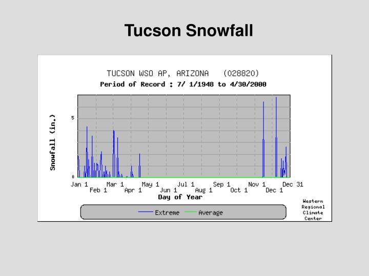 Tucson Snowfall