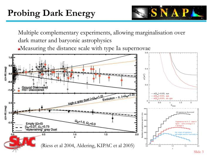 Probing Dark Energy
