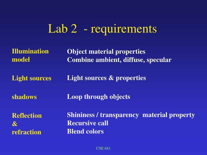 Lab 2 requirements