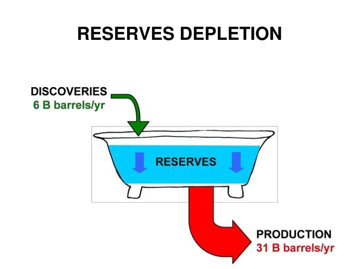 RESERVES DEPLETION