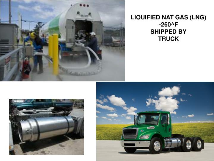 LIQUIFIED NAT GAS (LNG)
