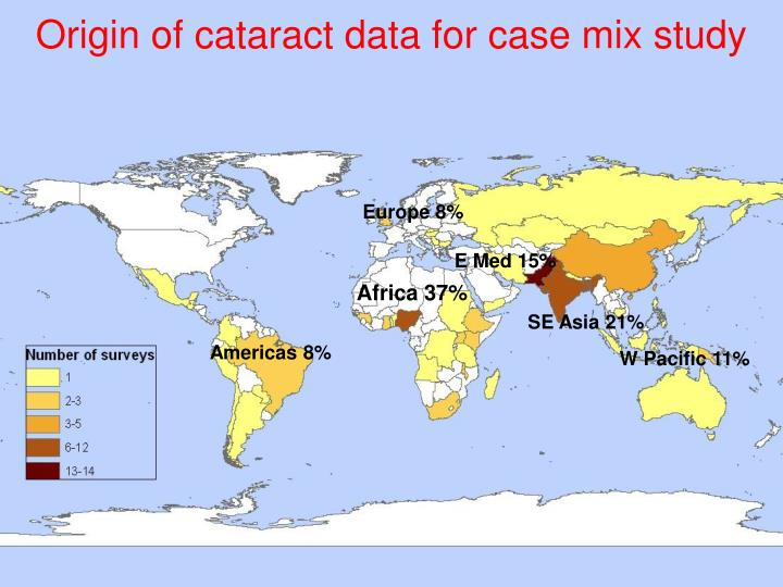 Origin of cataract data for case mix study