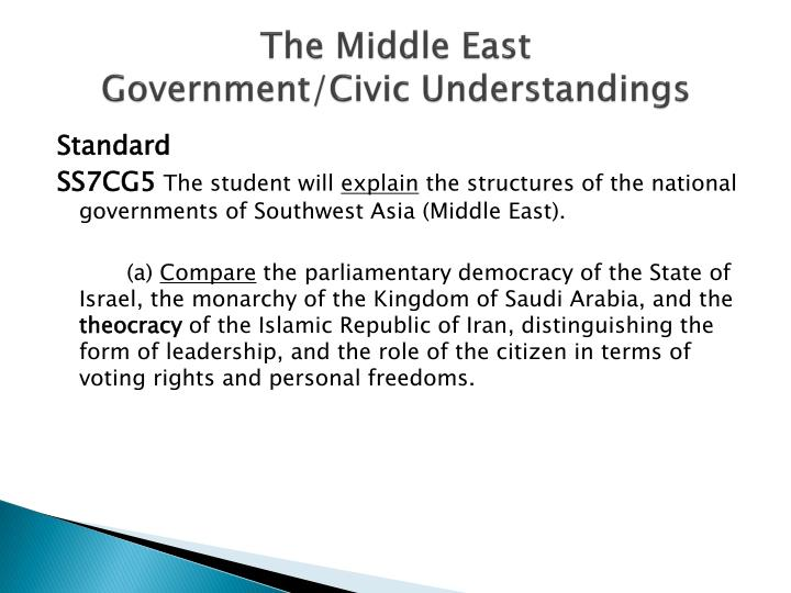 The middle east government civic understandings