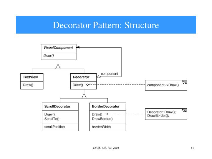 Decorator Pattern: Structure