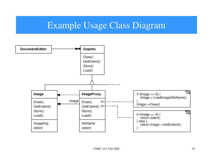 Example Usage Class Diagram