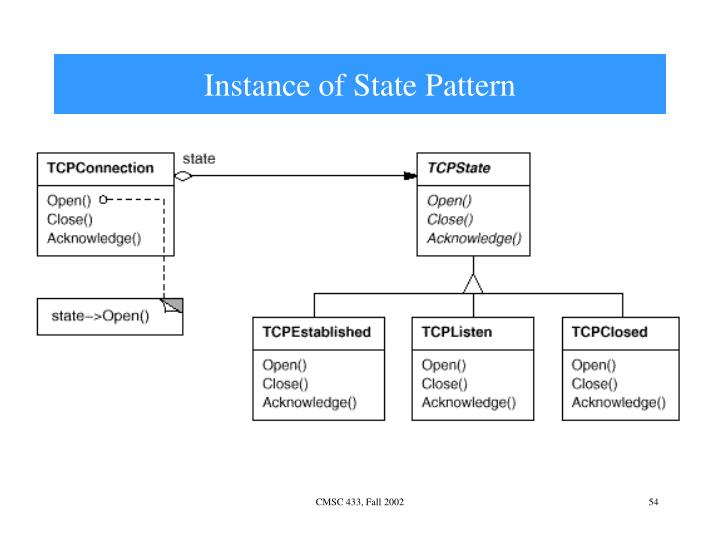 Instance of State Pattern