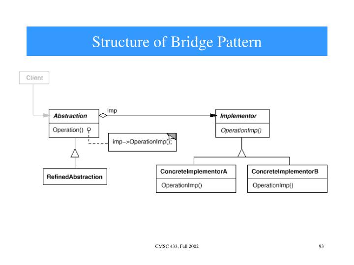 Structure of Bridge Pattern