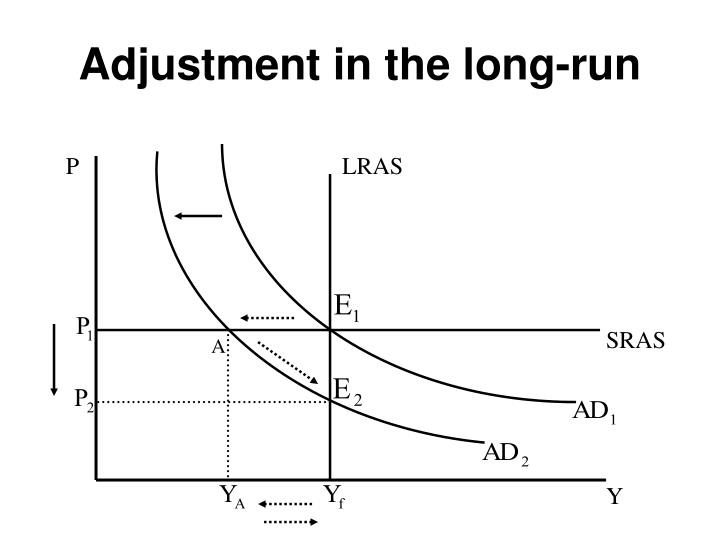 Adjustment in the long-run